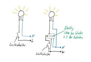 Anschlussskizze Shelly 1PM hinter Lichtschalter