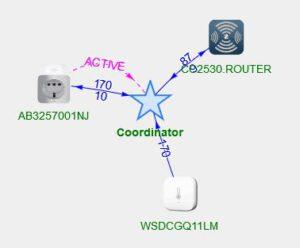 Reichweite CC2531 mit externer 2,4 GHz Antenne