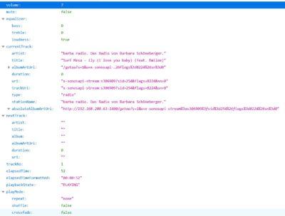 Sonos HTTP API state Box