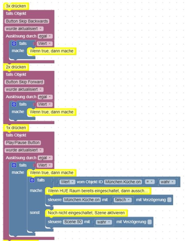ioBroker Blockly Licht schalten mit Symfonisk