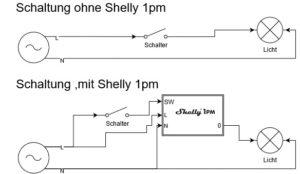 Shelly 1pm Anleitung Schaltung Lichtschalter