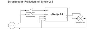 Shelly 2.5 Schaltung für Rollladensteuerung